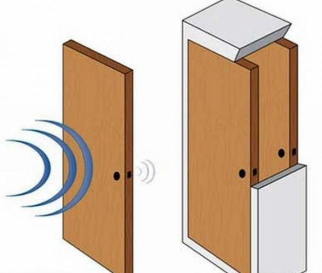 Металлические двери с шумоизоляцией
