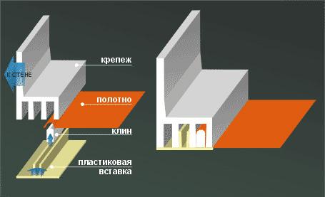 potolki-pvh-natyazhnye-besshovnye