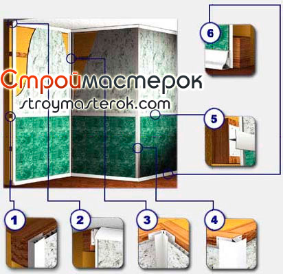Панели листовые для ванной комнаты