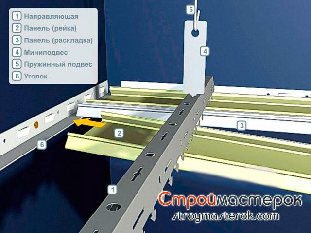 Монтаж реечного потолка (шаг2)
