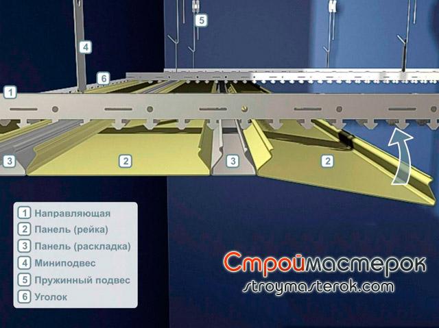 Монтаж реечного потолка (шаг4)