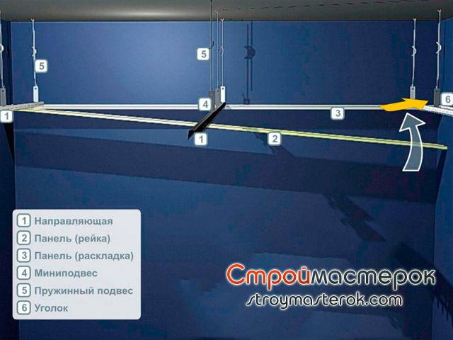 Монтаж реечного потолка (шаг3)