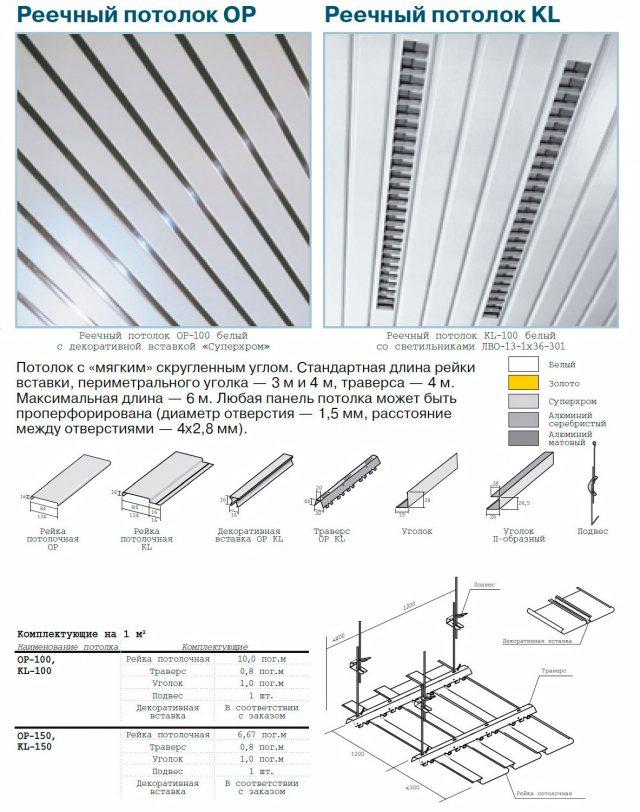 Виды реечных потолков
