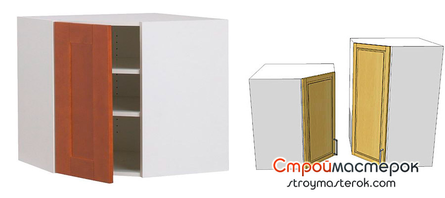 Угловые навесные шкафы для кухни