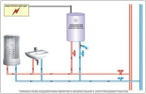 Как подключить водонагреватель