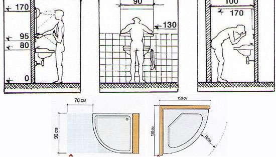 разрешение на перепланировку ванной комнаты