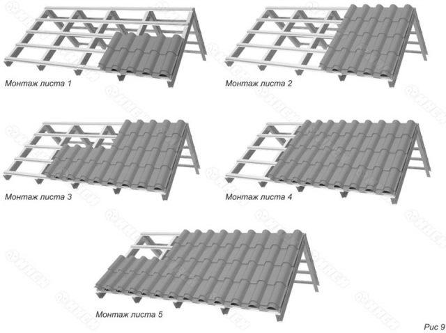схема крепежа металлочерепицы