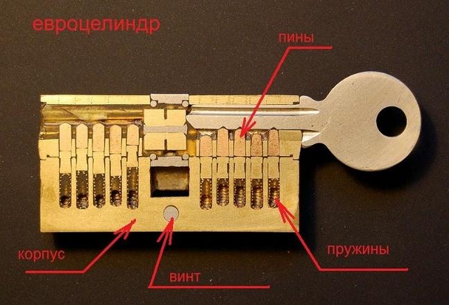 цилиндр-в-разрезе