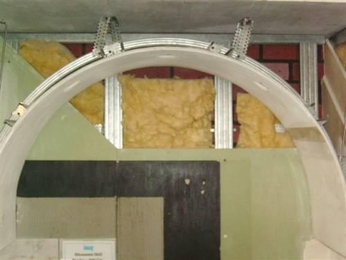 Как сделать арку из гипсокартона своими руками - пошаговая