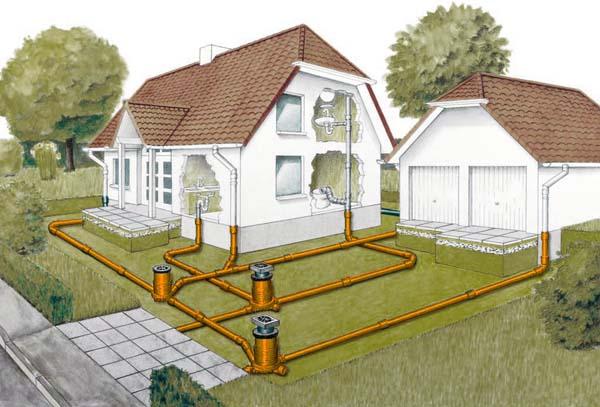 sistema-kanalizacii (1)