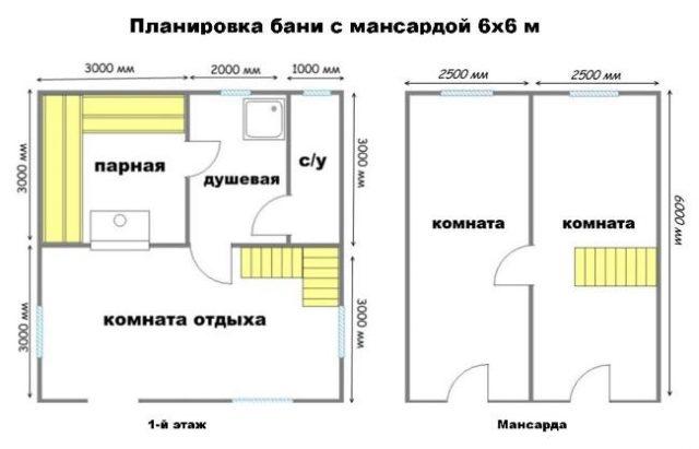 Планировка бани с мансардой 6х6 м