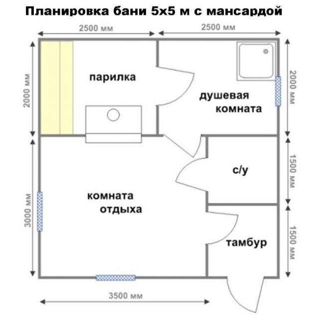 Планировка бани 5х5 м с мансардой