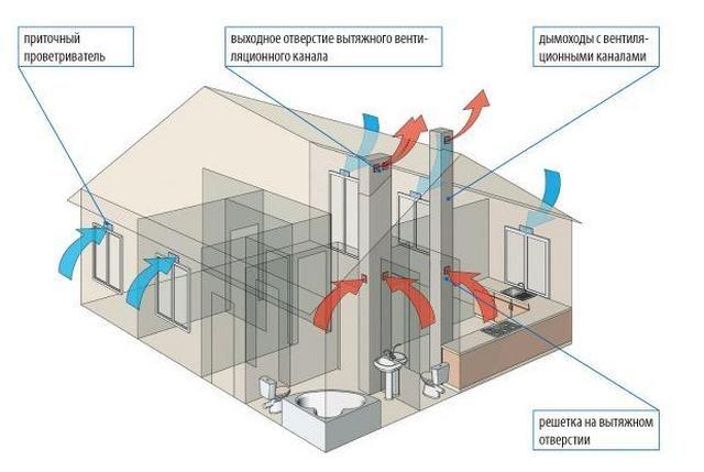 почему потеет пластиковое окно изнутри и как врешить