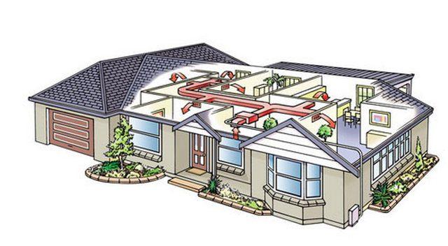 Вентиляция в частном доме: схема
