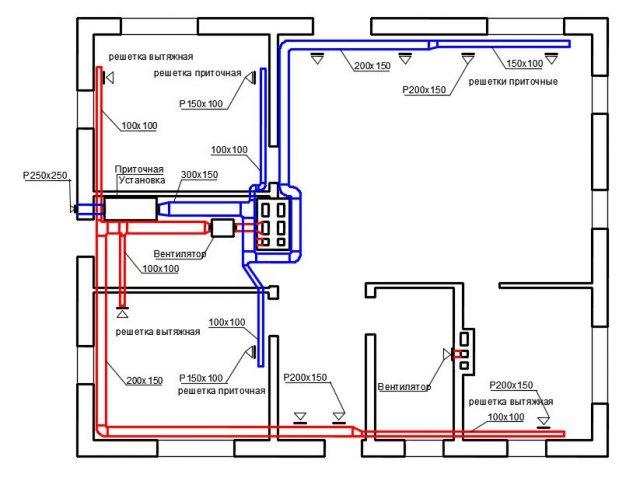 Вентиляция в частном доме своими руками: схема и проект