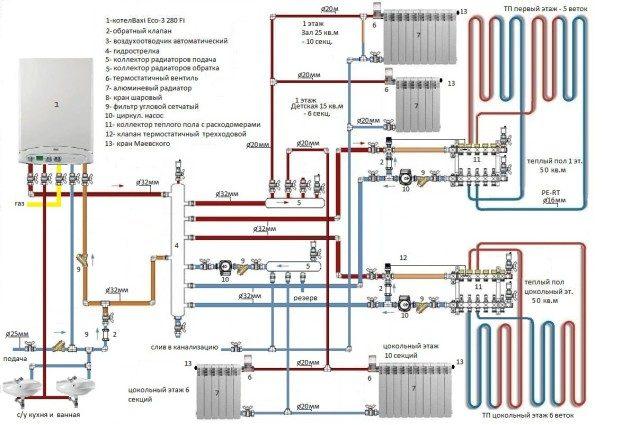 Расчет электрического теплого пола