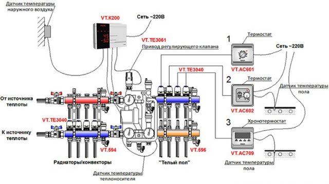 Схема коллектора теплого водяного пола фото 648