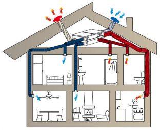 каркасные дома преимущества