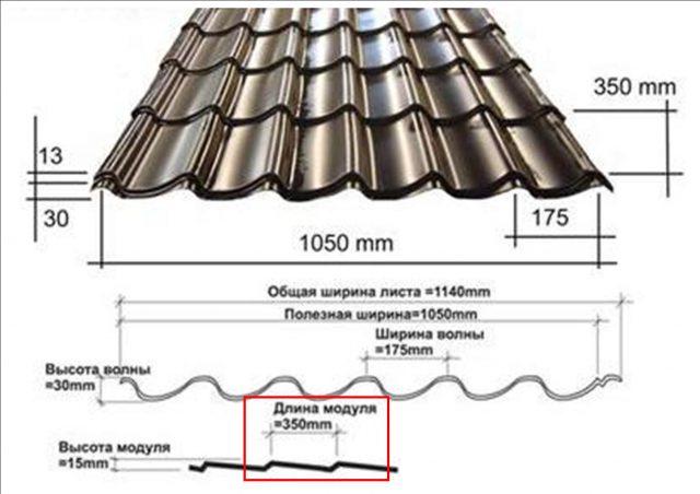 расчет металлочерепицы на крышу онлайн калькулятор